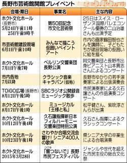 久石譲 コンサート 2014.10.12